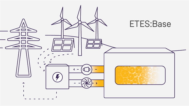 A cost-competitive, utility-scale energy storage solution