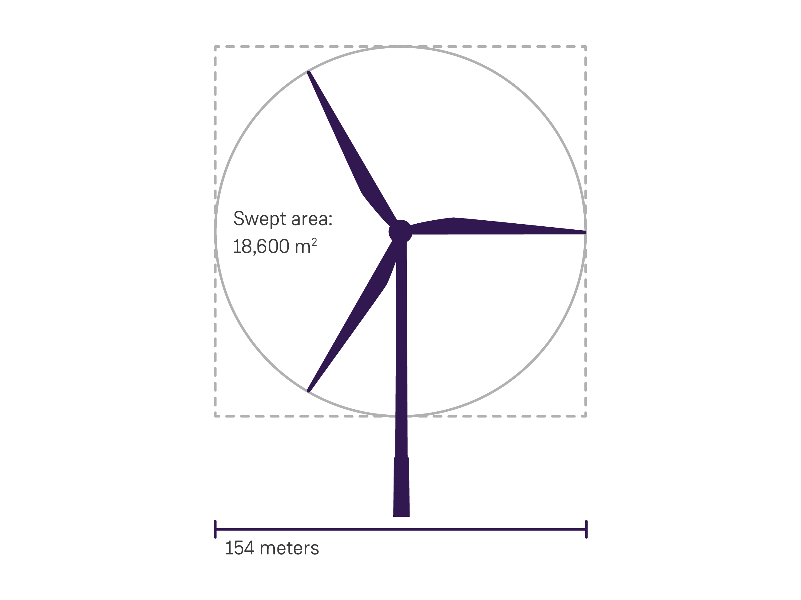 offshore wind turbine swt