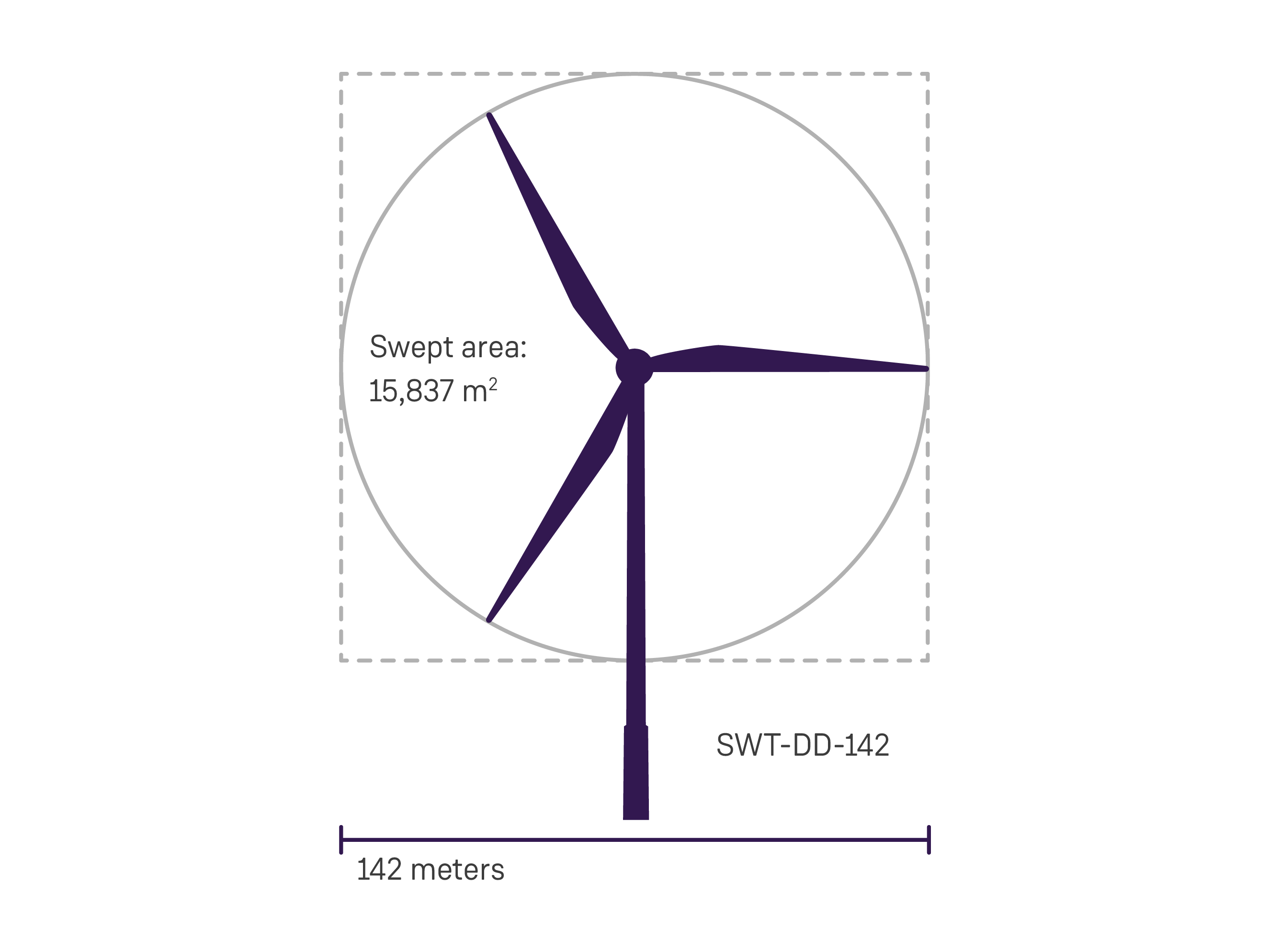 siemens gamesa onshore wind turbine swt
