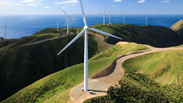 Siemens Gamesa Dow Jones sustainability